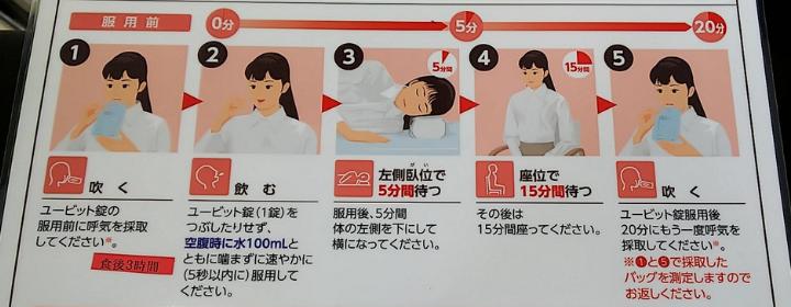 尿素呼気検査