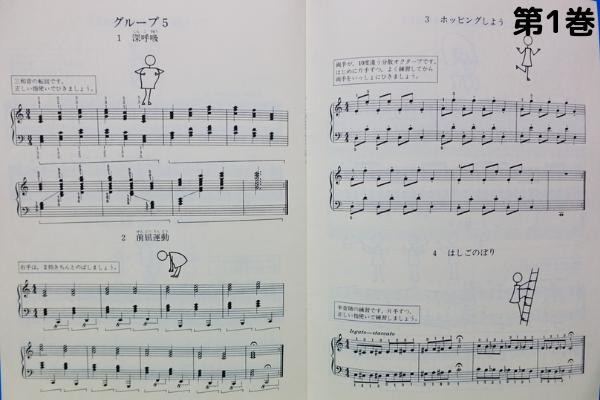 バーナムピアノテクニック【ミニブック・導入書・第1巻】比較