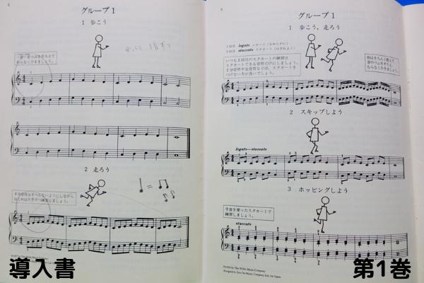 バーナムピアノテクニック比較