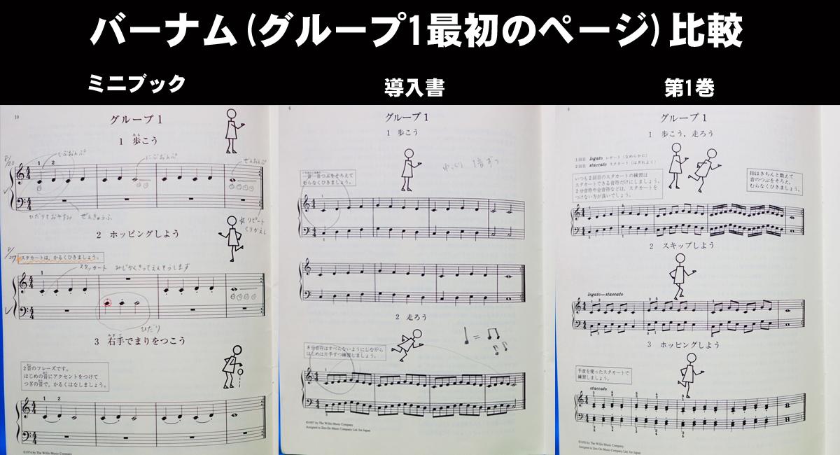 バーナムピアノテクニック比較(ミニブック・導入書・第1巻)